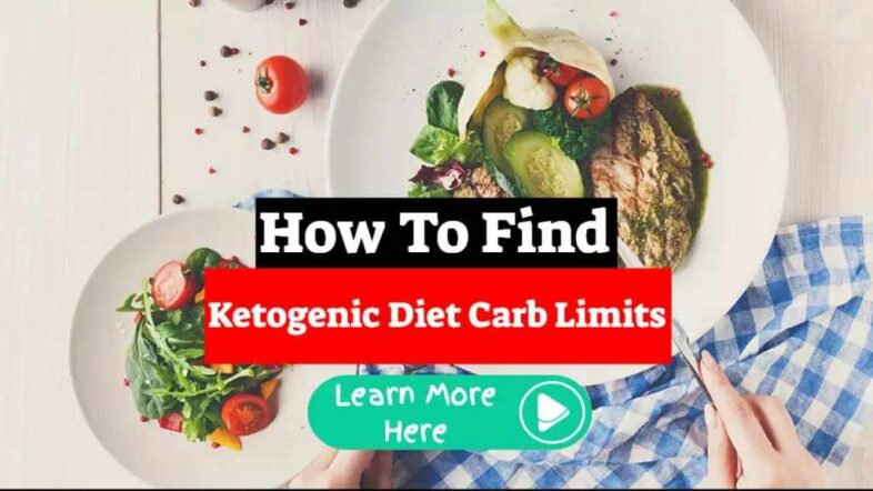 """Featured image with text: """"Find Your Ketogenic Diet Carb Limits""""."""